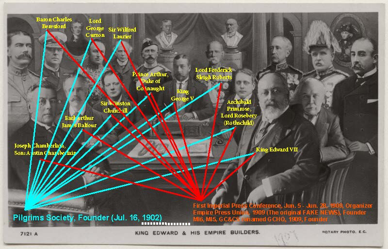 Curator, Independent Analyst. (ca. 1907). King Edward & His Empire Builders, Postcard, with correlation between Pilgrims Society 1902 and First Imperial Press Conference, 1909. National Portrait Gallery, UK.