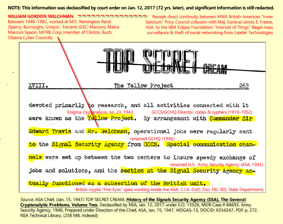 ASA Chief, editor (Jan. 15, 1947). TOP SECRET CREAM, History of the Signals Security Agency (SSA), The General Cryptanalytic Problems, Volume Two, Declassified by NSA, Jan. 12, 2017 under E.O. 13526, MDR Case # 84693, Army Security Agency, 1946, Prepared under Direction of the Chief, ASA, Jan. 15, 1947, WDGAS-13, DOCID: 6554247. NSA Technical Library. (258 MB, indexed).