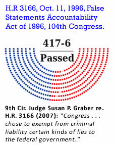 H.R. 3166 House Vote, Oct. 11, 1996