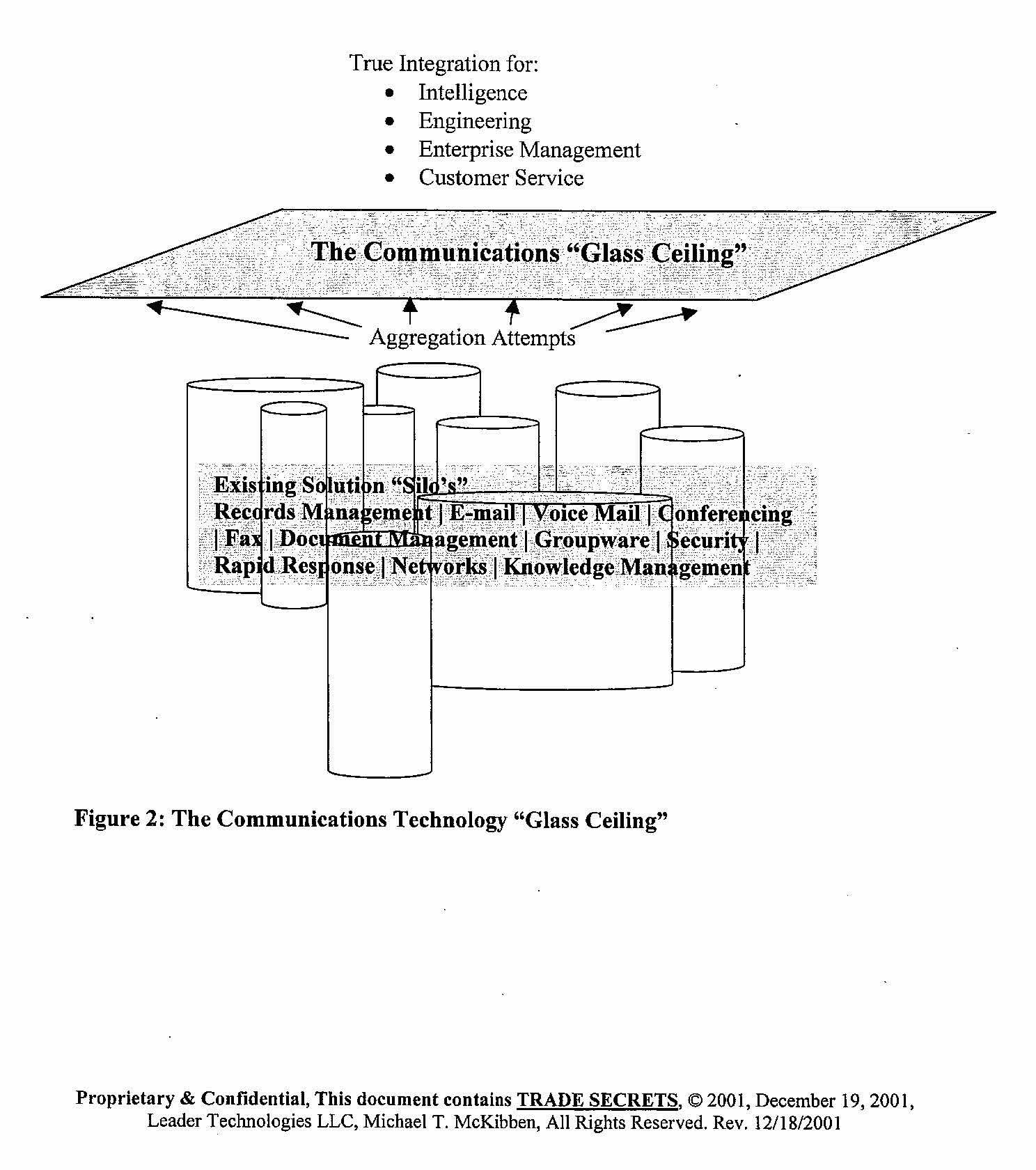 Michael T. McKibben. (Dec. 18, 2001). BAA Command and Control Proposal. WPAFB/Leader Technologies.