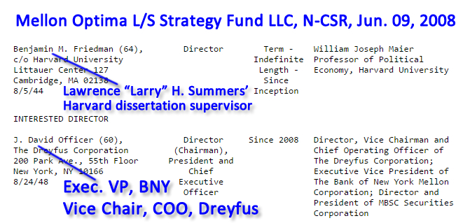 N-CSR. (Jun. 09, 2008). Mellon Optima L/S Strategy Fund LLC. Directors Benjamin M. Friedman, J. David Officer. SEC Edgar.