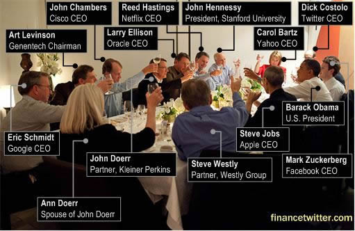On Feb. 17, 2011, Barack Obama (U.S. President), Mark Zuckerberg (Facebook CEO), Steve Jobs (Apple CEO), Steve Westly (Westly Group Partner), John Doerr (Kleiner Perkins Partner), Ann Doerr (John Doerr Spouse), Eric Schmidt (Google CEO), Art Levinson (Genentech Chairman), John Chambers (Cisco CEO), Larry Ellison (Oracle CEO), Reed Hastings (Netflix CEO), John Hennessy (Stanford Univ. President), Carol Bartz (Yahoo CEO) and Dick Costolo (Twitter CEO).