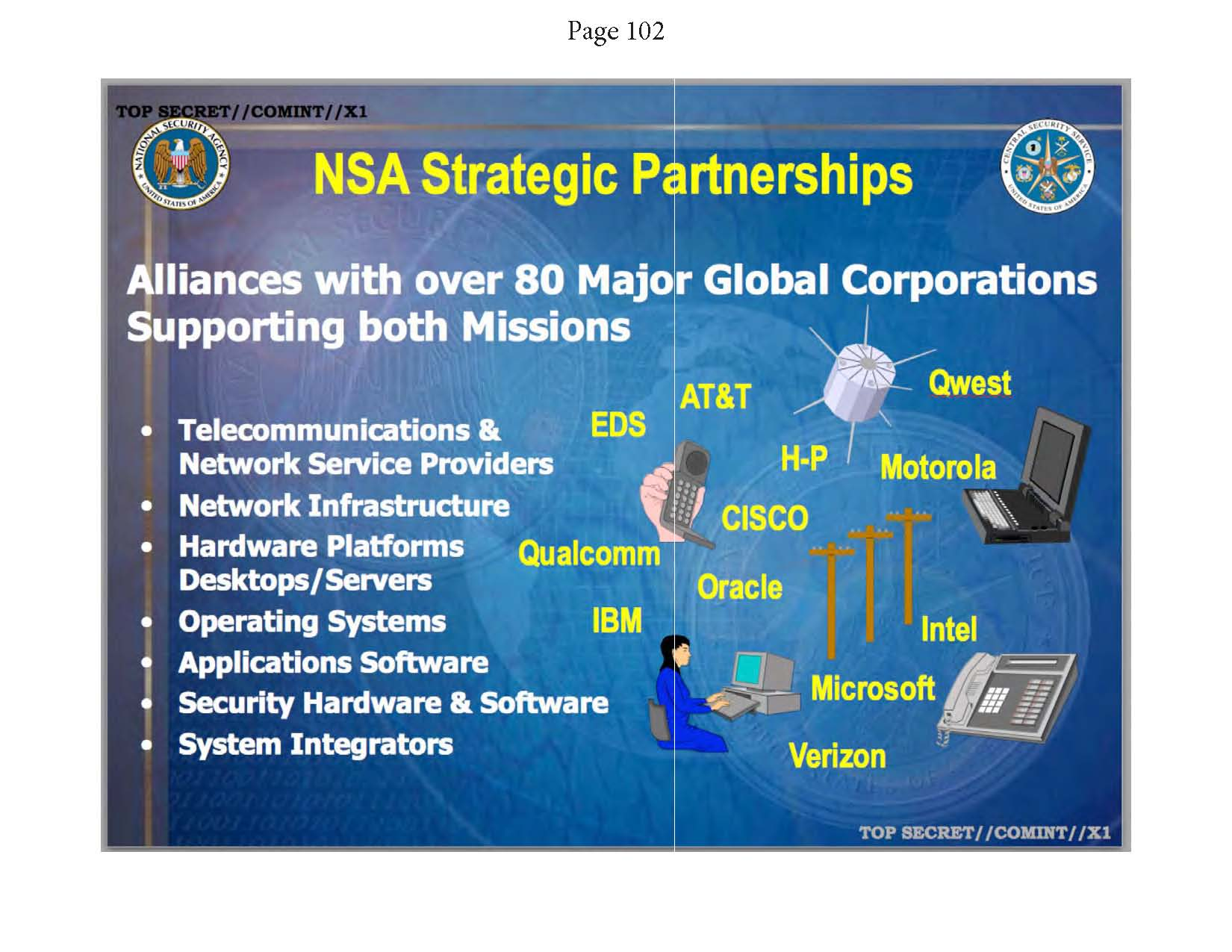 "Greenwald. (May 14, 2014). Snowden NSA archive Documents from No Place to Hide, PDF page 12. Glenn Greenwald / MacMillian. (Glenn Greenwald, p. 102: ""NSA Strategic Partners, Alliances with over 80 Major Global Corporations Supporting both Missions: Telecommunications & Network Service Providers, Network Infrastructure, Hardware Platforms Desktop/Servers, Operating Systems, Applications Software, Securty Hardware & Software, System Integrators: AT&T, CISCO, EDS, H-P [HP, Hewlett-Packard], IBM, Intel, Oracle, Qualcomm, Microsoft, Motorola, Verizon"")."