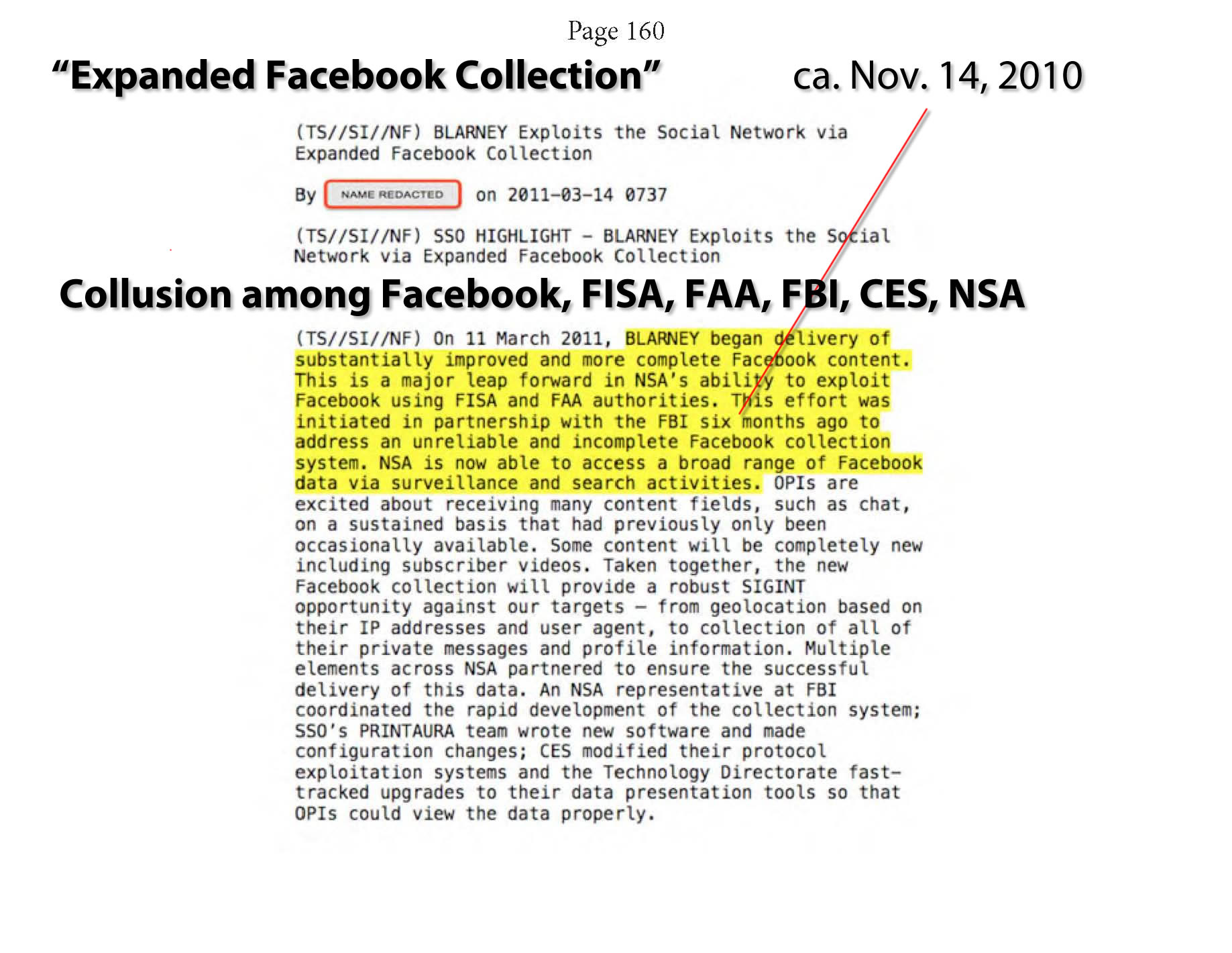 Glenn Greenwald. (May 14, 2014). Snowden NSA archive Documents from No Place to Hide, PDF page 81. Glenn Greenwald / MacMillian. (Glenn Greenwald, p. 160: Edward Snowden proof that NSA was colluding with Facebook, FISA Court, FAA, CES and FBI).