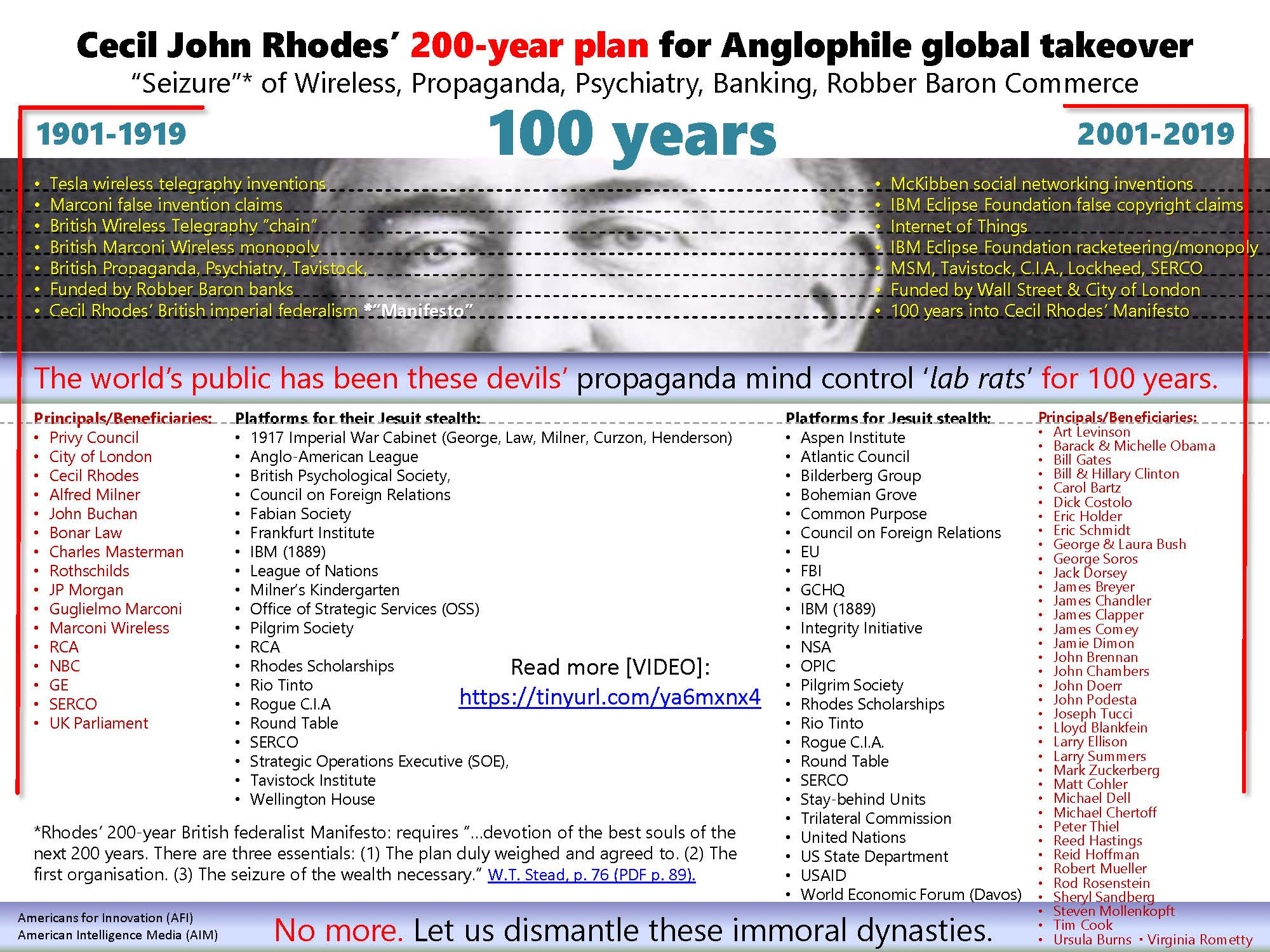 Anonymous Patriots. (Jan. 27, 2019). Cecil Rhodes' 200 year Propaganda War Uncovered. Americans for Innovation, American Intelligence Media. t