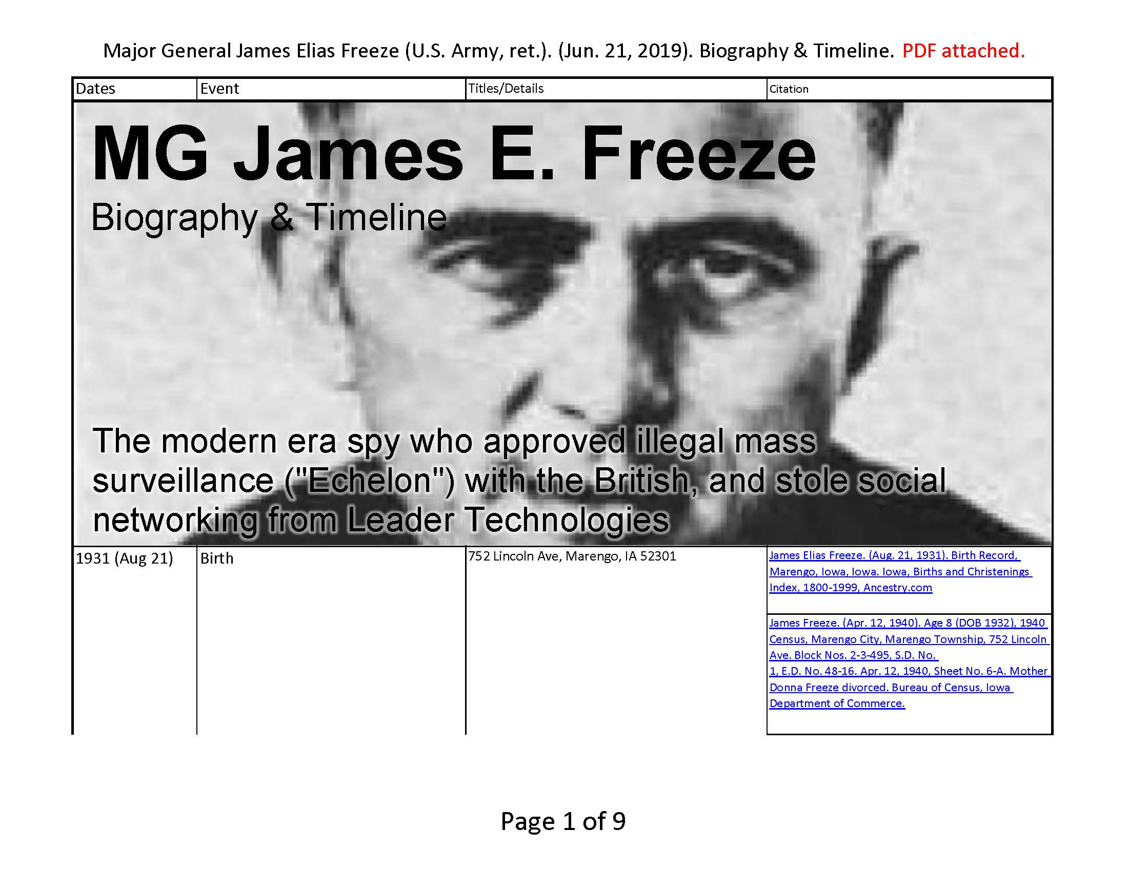 Major General James E. Freeze. (Jun. 21, 2019). Biography & Timeline.