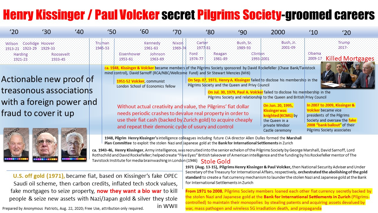 Timeline. (Compiled Aug. 22, 2020). Henry Kissinger and Paul Volcker proof of Pilgrims Society treason and fraud. Annoymous Patriots.