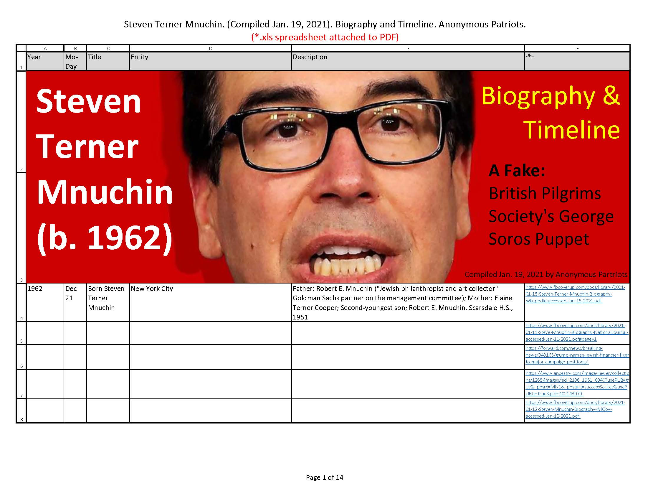 Steven Terner Mnuchin. (Compiled Jan. 19, 2021). Biography and Timeline. Anonymous Patriots.