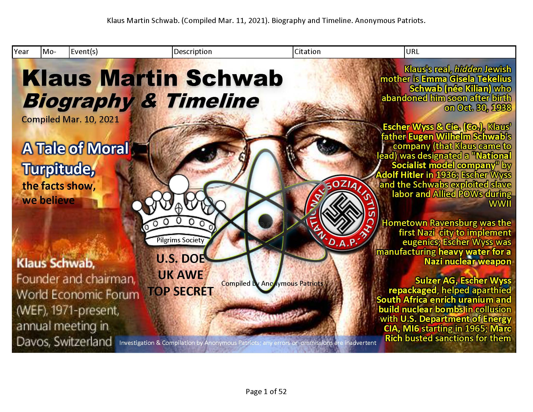 Sir Klaus Martin Schwab. (Compiled Mar. 11, 2021). Biography and Timeline. Anonymous Patriots.