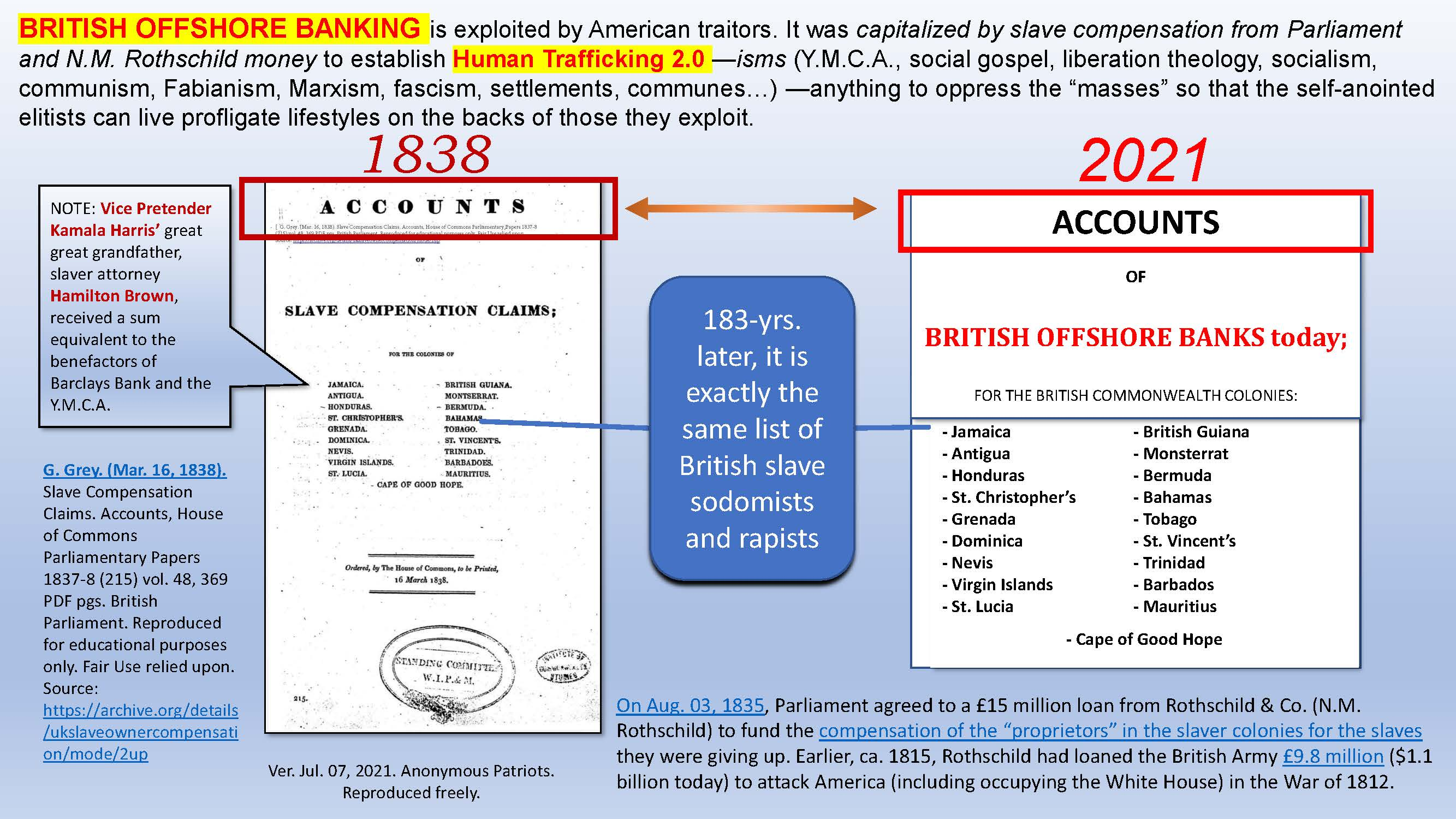 Research. (Jul. 07, 2021). British Empire Slave Compensation Claims compared to British Offshore tax havens today. Anonymous Patriots.
