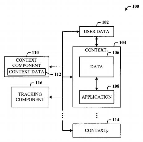 This profound idea by Leader Technologies made large-scale Internet collaboration possible. Figure 1, U.S. Patent No. 7,139,761, McKibben et al, Nov. 21, 2006, Dynamic Association of Electronically Stored Information with Iterative Workflow Change—the platform that is social networking.