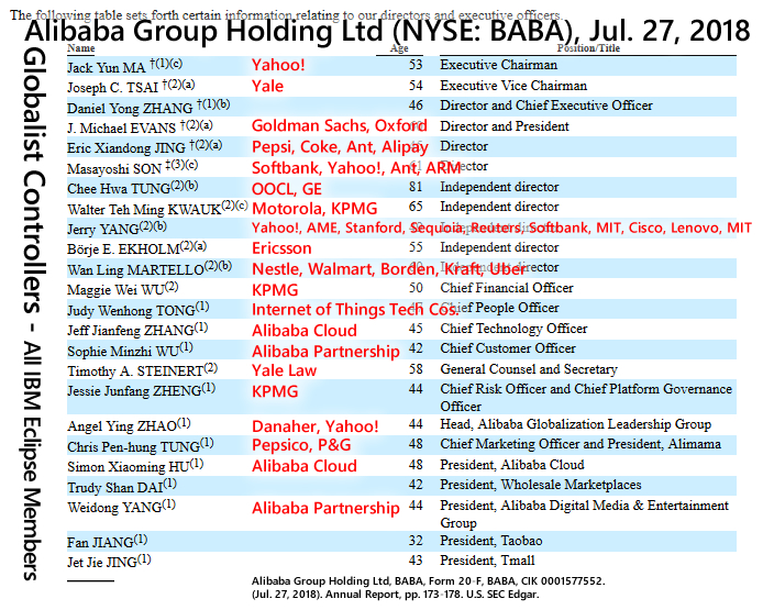 Alibaba Group Holding Ltd, Form 20-F, BABA, CIK 0001577552. (Jul. 27, 2018). Annual Report, pp. 173-178. U.S. SEC Edgar.