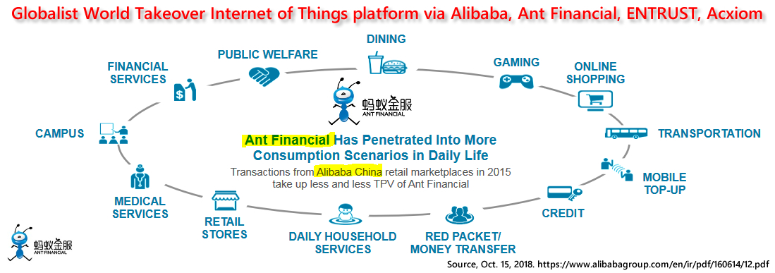 Ant Financial. (Accessed Jun. 14, 2016). Corporate Vision. Alibaba China.