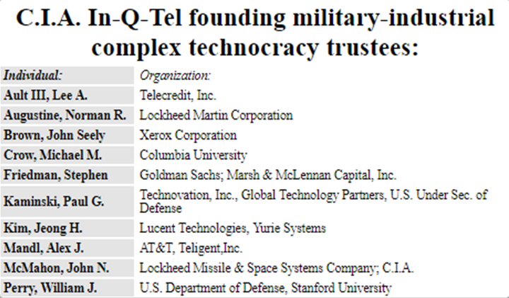 On Sep. 29, 1999, the Central Intelligence Agency (C.I.A.) formed In-Q-Tel and hired it first CEO, Gilman Louie. See the book: In-Q-Tel: A New Partnership Between the CIA and the Private Sector.
