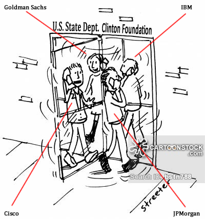Revolving Doore between Clinton Foundation and U.S. State Department