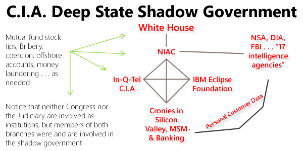 deep-state-shadow-government.jpg?width=750