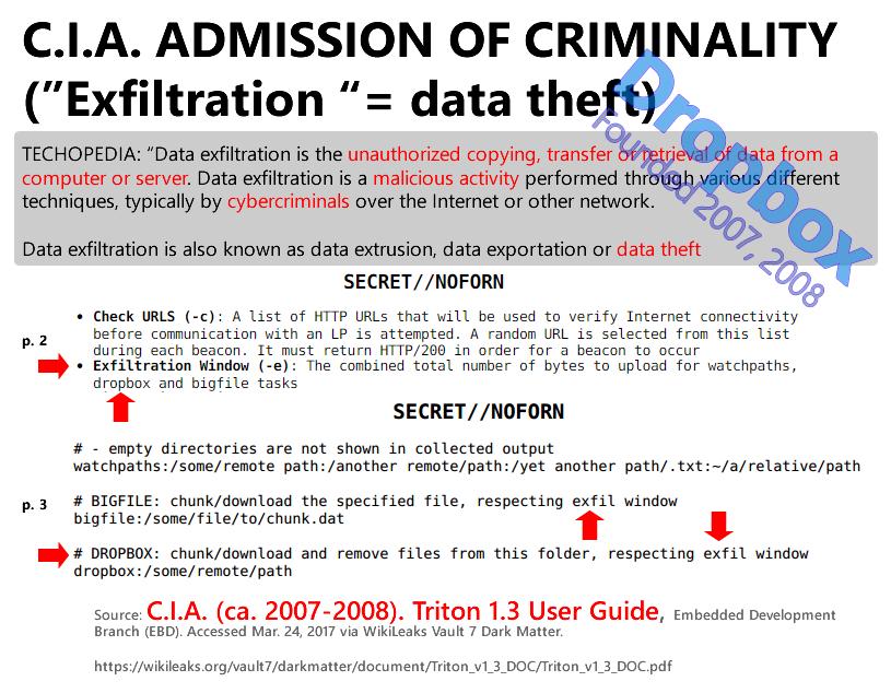 C.I.A. (ca. 2007-2008). Triton 1.3 User Guide, Embedded Development Branch (EBD). Accessed Mar. 24, 2017 via WikiLeaks Vault 7 Dark Matter. (Dropbox, Data exfiltration (theft) admission).