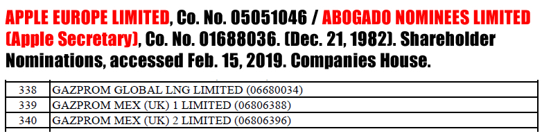 ABOGADO NOMINEES LIMITED, Co. No. 01688036. (Dec. 21, 1982). Shareholder Nominations, accessed Feb. 15, 2019. Companies House.
