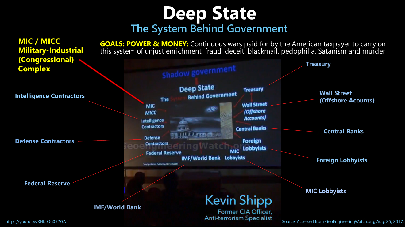 Deep State Slide: Kevin Shipp. (Aug. 23, 2017). CIA Agent Whistleblower Kevin Shipp Risks All To Expose The Shadow Government. GeoEngineeringWatch.