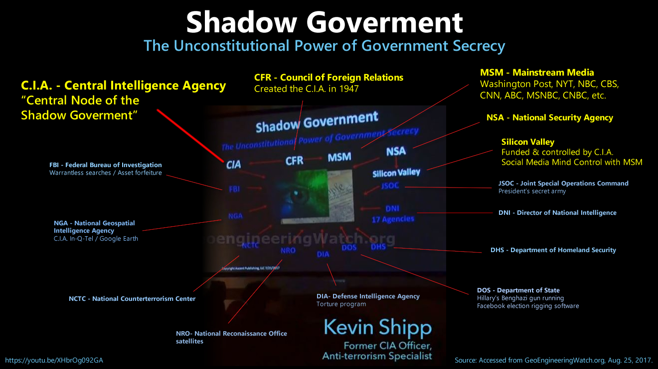 Shadow Government Slide: Kevin Shipp. (Aug. 23, 2017). CIA Agent Whistleblower Kevin Shipp Risks All To Expose The Shadow Government. GeoEngineeringWatch.