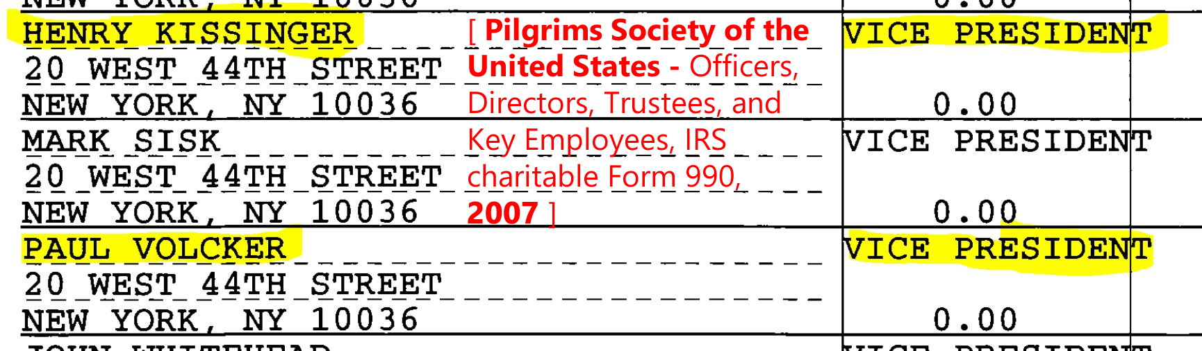 Kissinger, Volcker Pilgrims Society Officers 2007