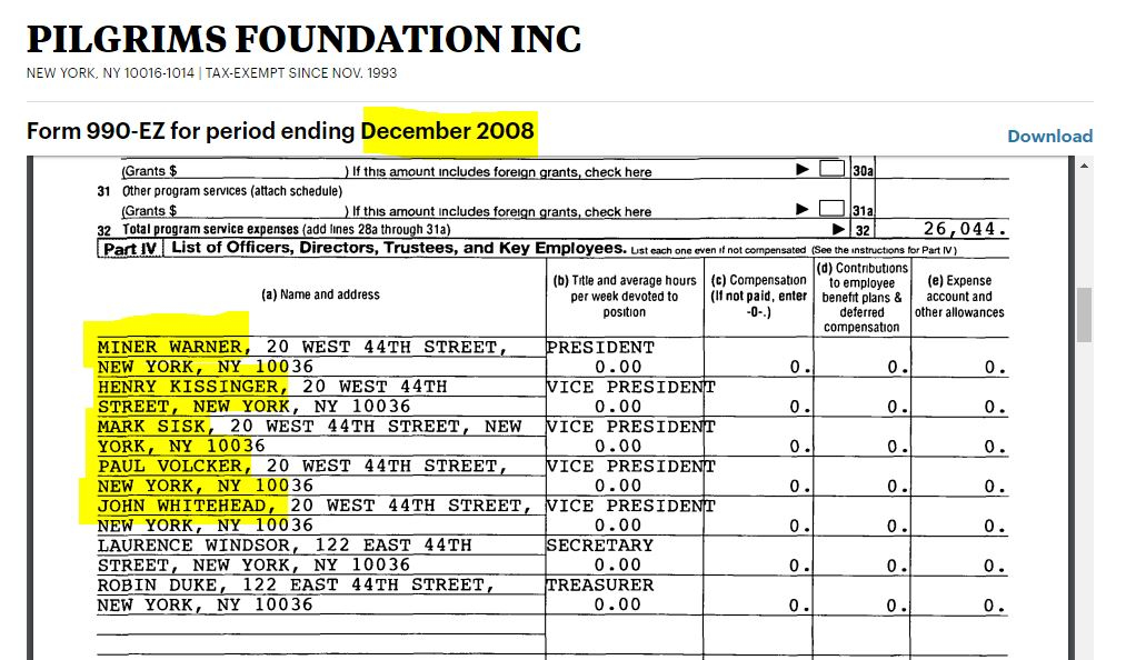 Pilgrims Foundation Inc. Form 990, Dec. 2008