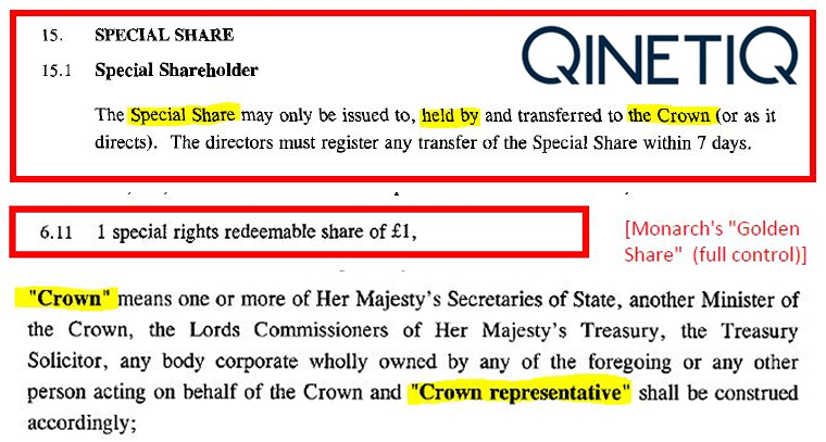 Qinetiq Group Plc. Co. No. 4586941. (Jun. 03, 2003). Resolutions at General Meeting Re. the Monarch's SPECIAL SHARE. Companies House (UK).