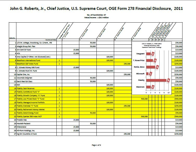 John G. Roberts, Jr. 2011 Financial Disclosure summary