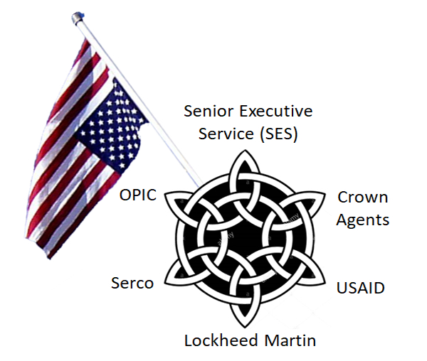 WAR PROFITEERS: The SES, OPIC, USAID, Serco, the Crown Agents and Lockheed Martin operate a border less, corporatist, globalist economy where national sovereignties are obliterated. Flying the American flag upside down is an officially recognized signal of distress, not disrespect.