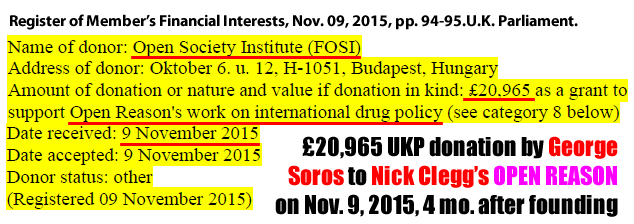 £20,965 UKP donation by George Soros to Nick Clegg's OPEN REASON on Nov. 9, 2015, 4 mo. after founding. Register of Member's Financial Interests, Nov. 09, 2015, pp. 94-95.U.K. Parliament.