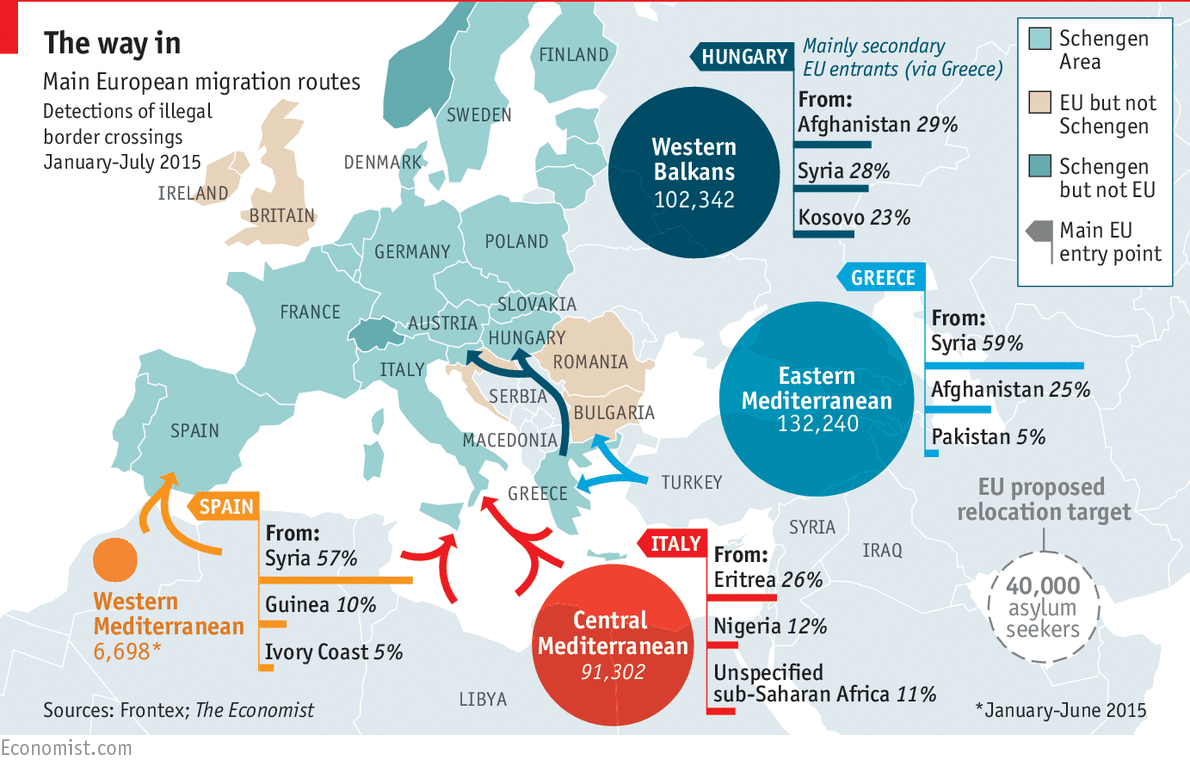 The way in, Main European migration routes, Detection of illegal border crossings, Jan.-Jul. 2015. The Economist
