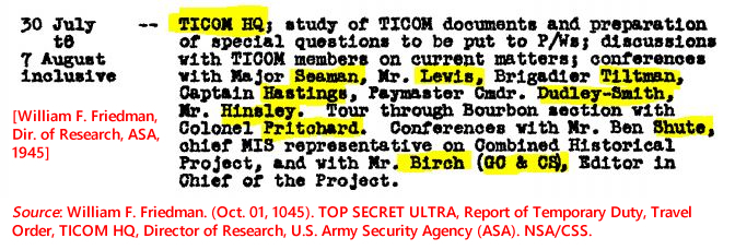 William F. Friedman. (Oct. 01, 1945). TOP SECRET ULTRA, Report of Temporary Duty, Travel Order, TICOM HQ, Director of Research, U.S. Army Security Agency (ASA). NSA/CSS.